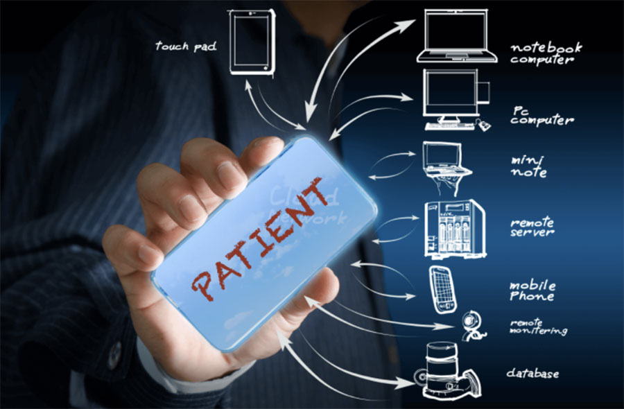 Patient Data Cybersecurity