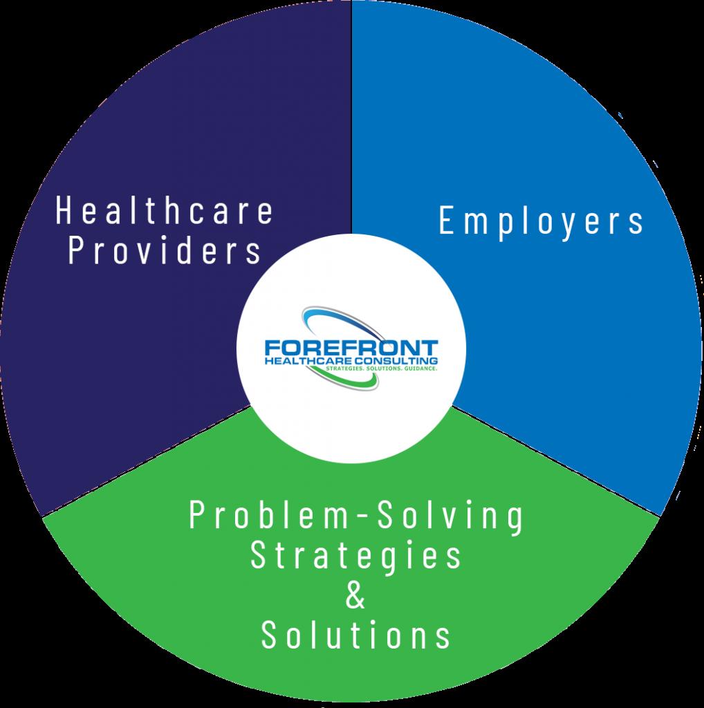 Healthcare Marketing Sales Business Development